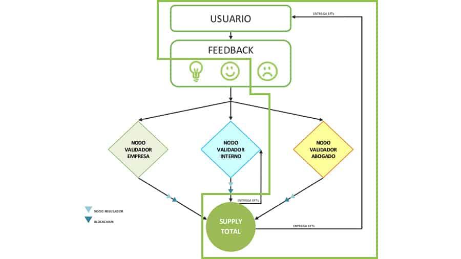 Imagen-Nodos-español-abogado2