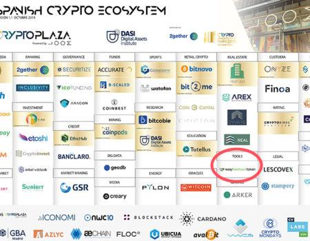 Spanish Crypto Ecosystem